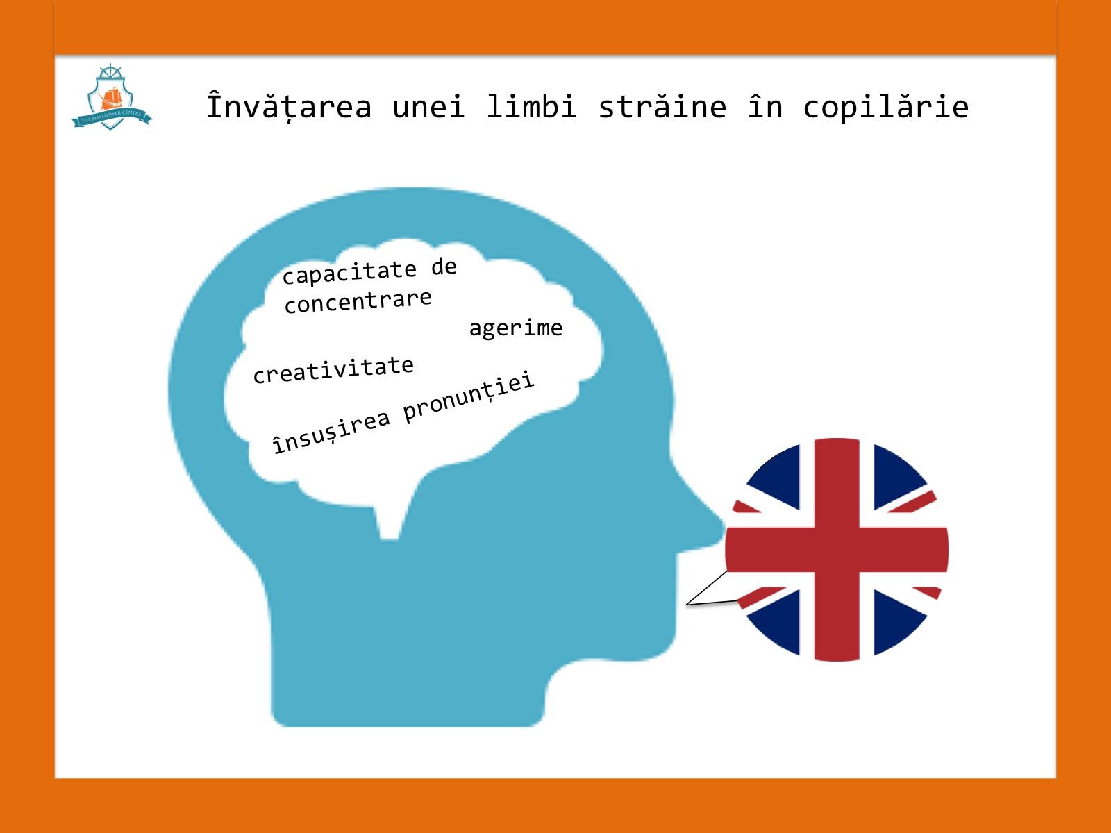 Care este varsta potrivita pentru a incepe studiul unei limbi straine?